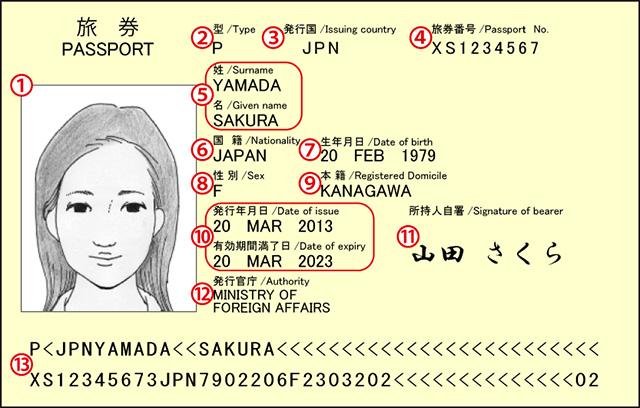 パスポートの読み方や旅券の見方について!名前のローマ字 ...